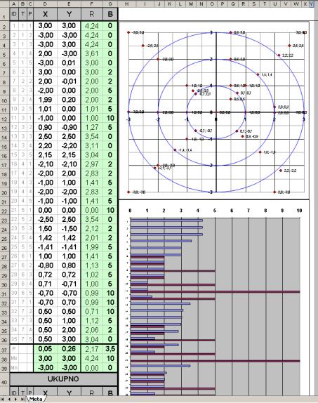 Meta Excel